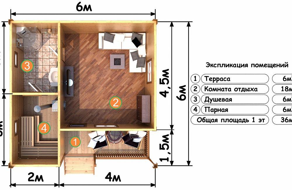 Проекты бани на участке, размеры, фото, планировка