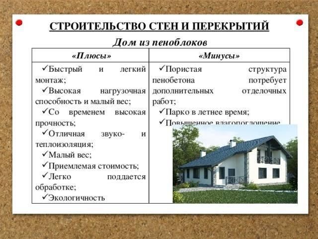 Какой пеноблок лучше для строительства дома: видео-инструкция по монтажу своими руками, как выбрать, построить, фото