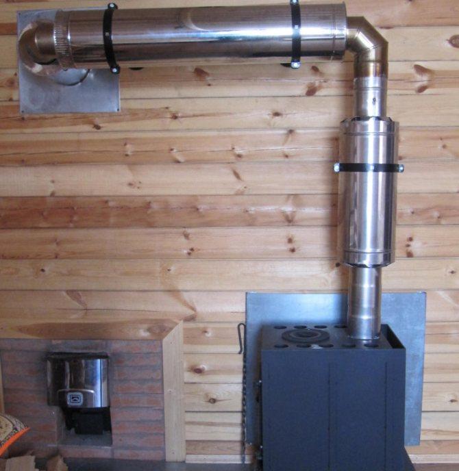 Дымоход в бане своими руками, установка через потолок и стену