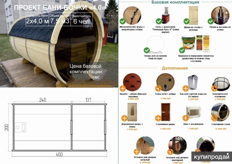 Баня бочка - этапы самостоятельного строительства в фото и видео