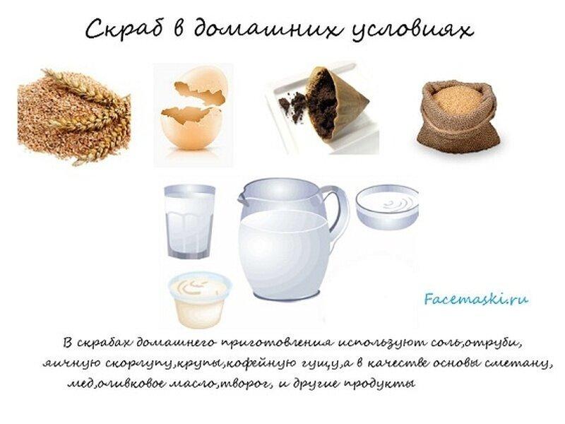 Маски для лица в бане: омолаживающие рецепты, от морщин и черных точек