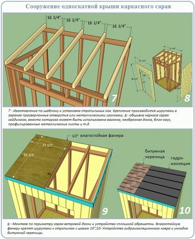 Технология строительства бани с односкатной крышей