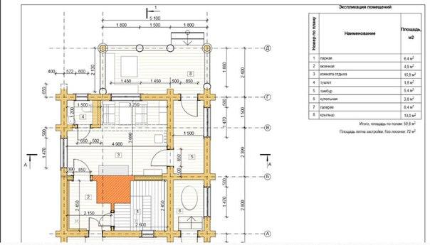4 критерия выбора проекта бани с купелью [+обзор основных материалов]