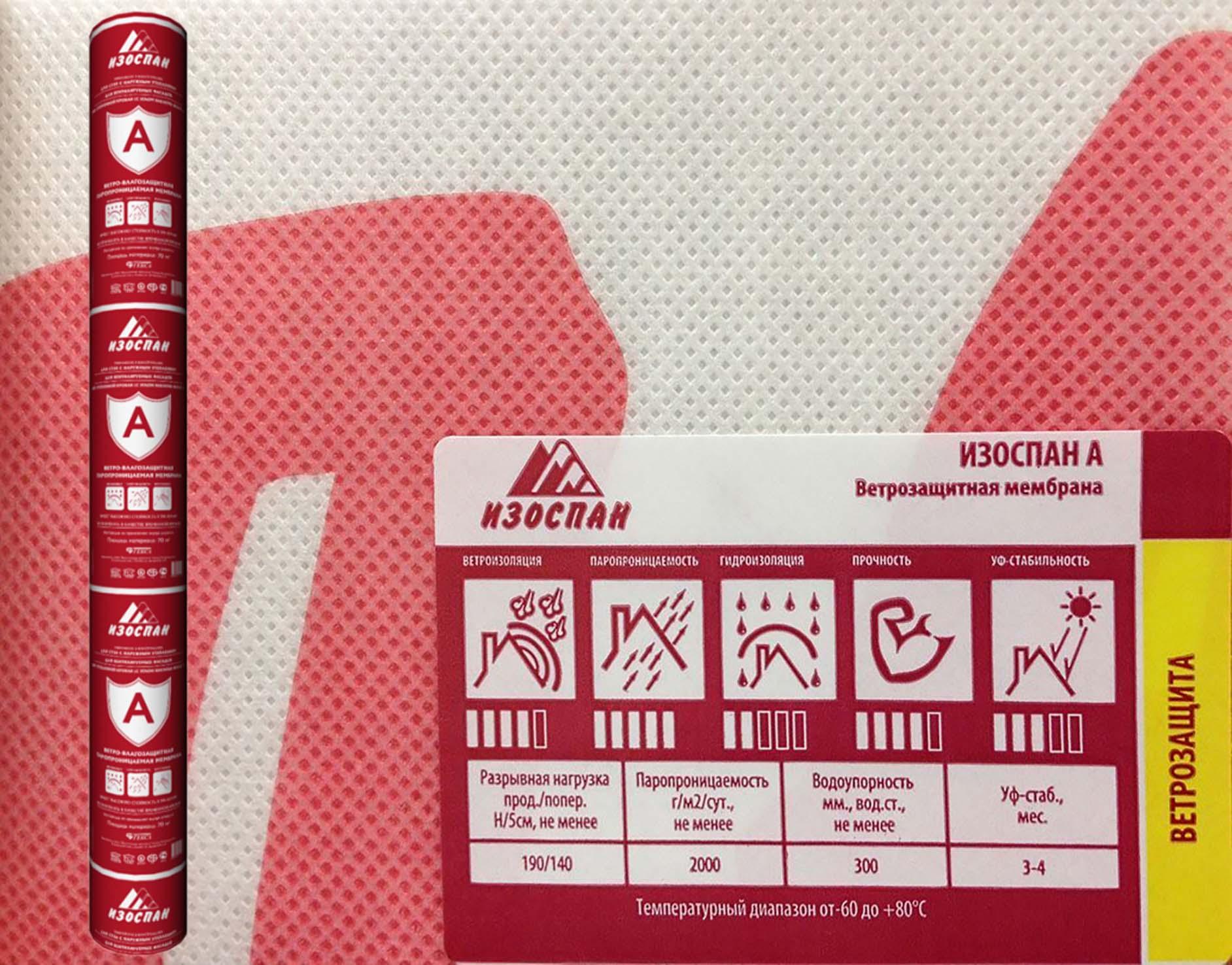 Изучаем Изоспан: подробная инструкция по применению всех существующих марок