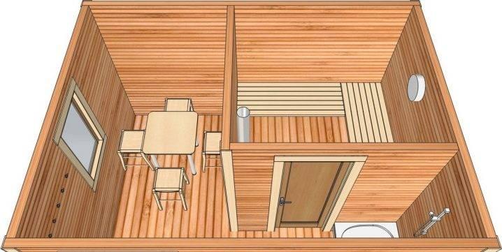 Планировка небольшой бани 3х3: мойка и парилка отдельно и вместе, схемы, особенности