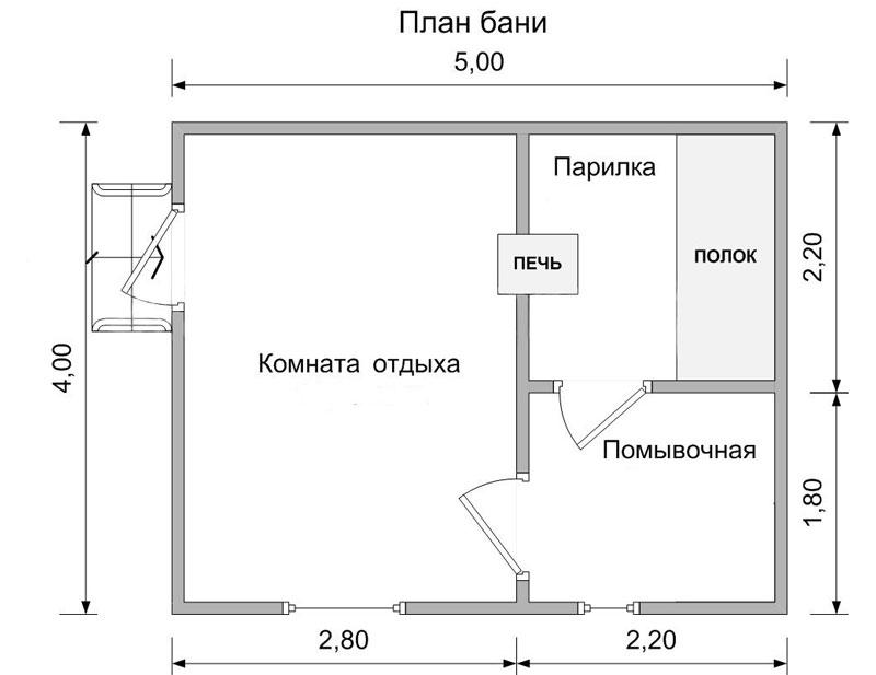 Баня 4х5 с мансардой + постройка своими руками