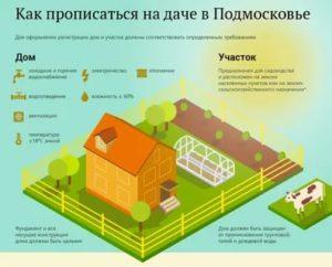 Нужно ли регистрировать дом на садовом участке?