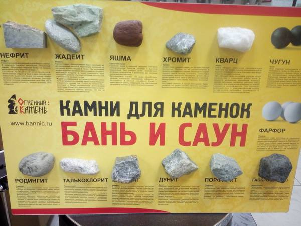 Как уложить камни в каменку правильно