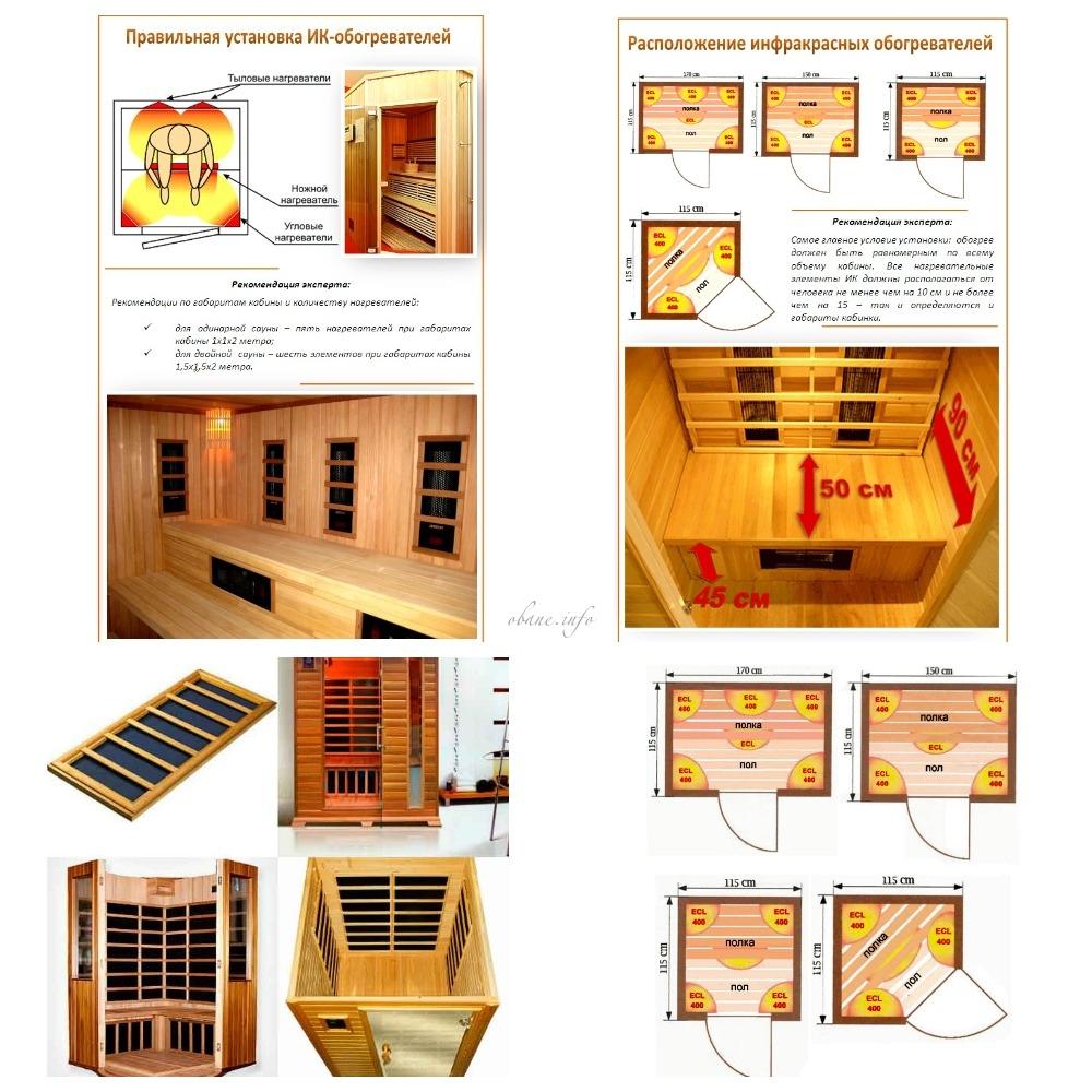 Инфракрасная сауна — польза и вред, особенности использования и рекомендации. мастер-класс по изготовлению своими руками с пошаговыми схемами