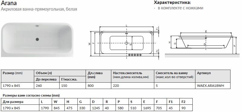 Акриловые ванны, их свойства, выбор