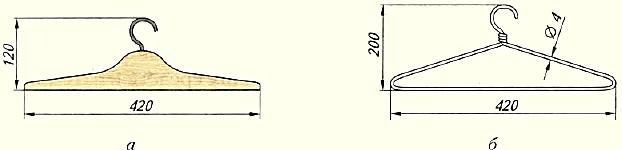 Как сделать вешалку в баню своими руками – практические рекомендации