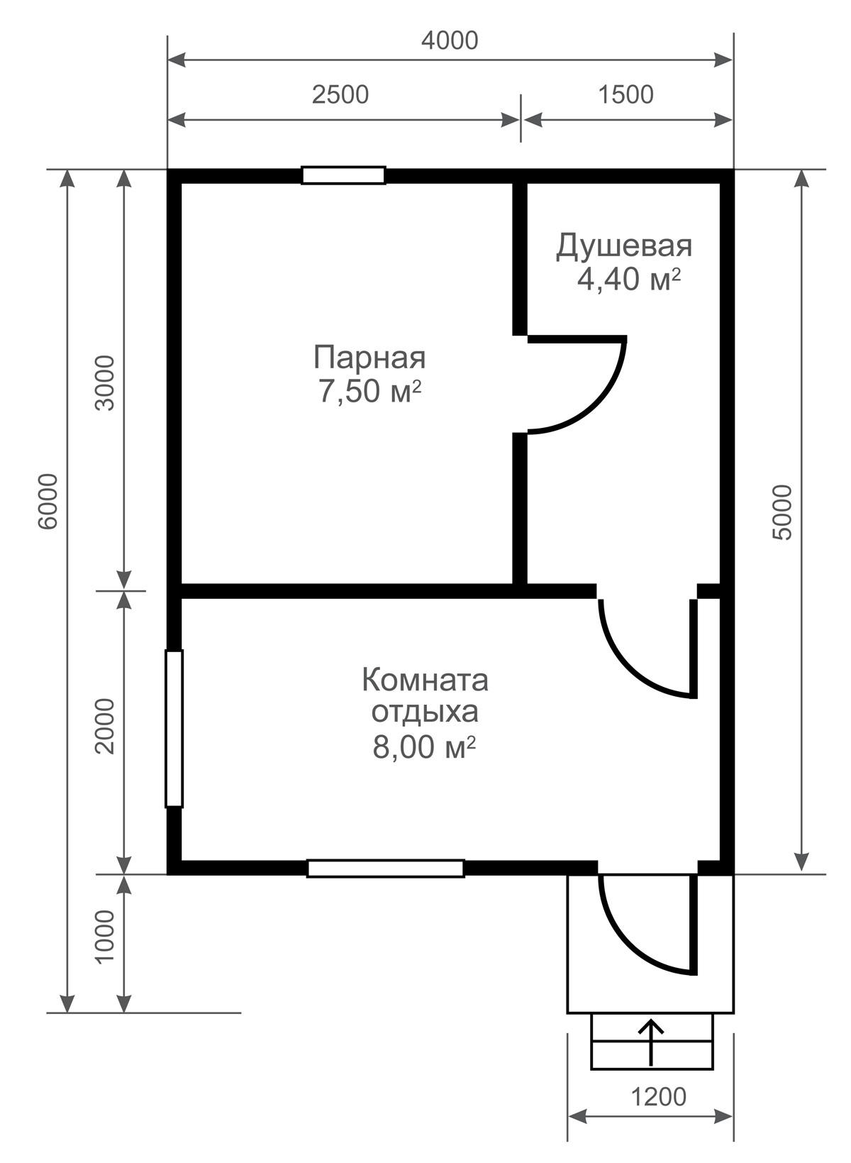 Планировка бани: размеры и план помещения бани.