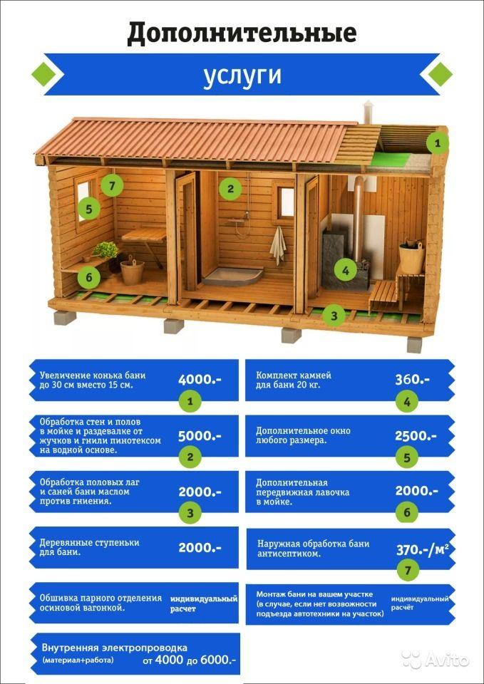 Перевозные бани: типы, преимущества и недостатки. проект перевозной бани.