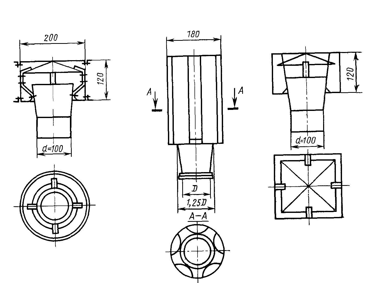 Дефлектор цаги для вентиляции