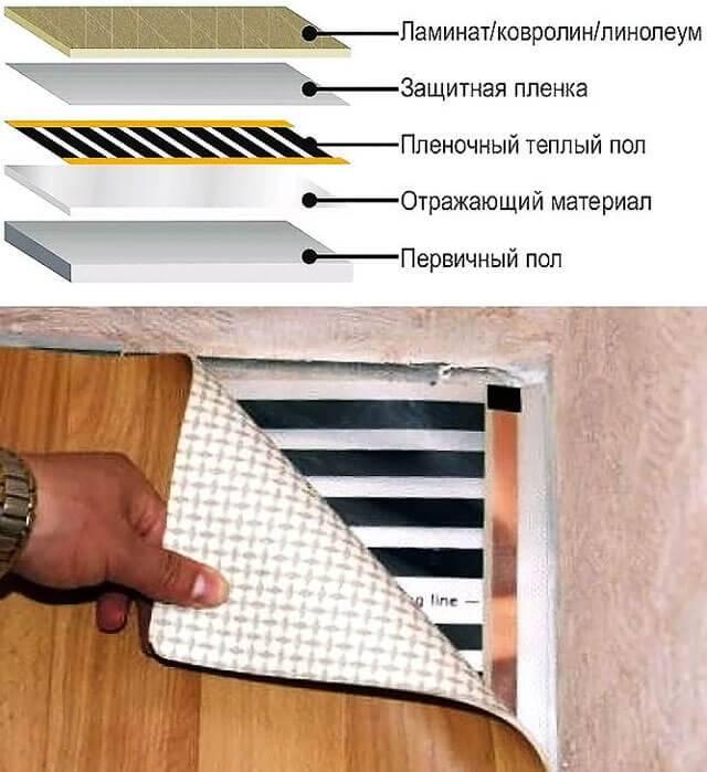 Как положить теплый пол под ламинат своими руками