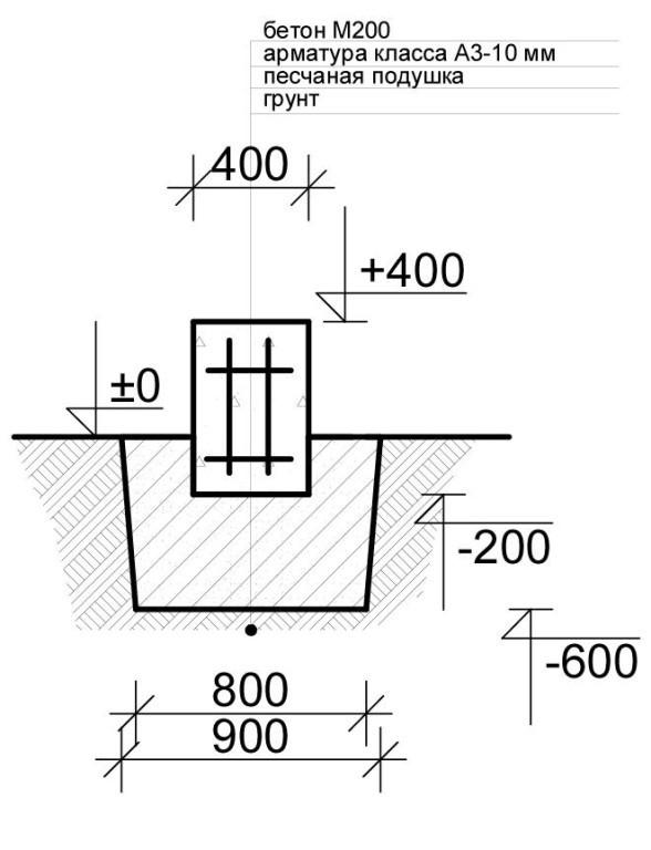Фундамент для бани: какой выбрать, простой, подробности, из шпал, покрышек, зимой
