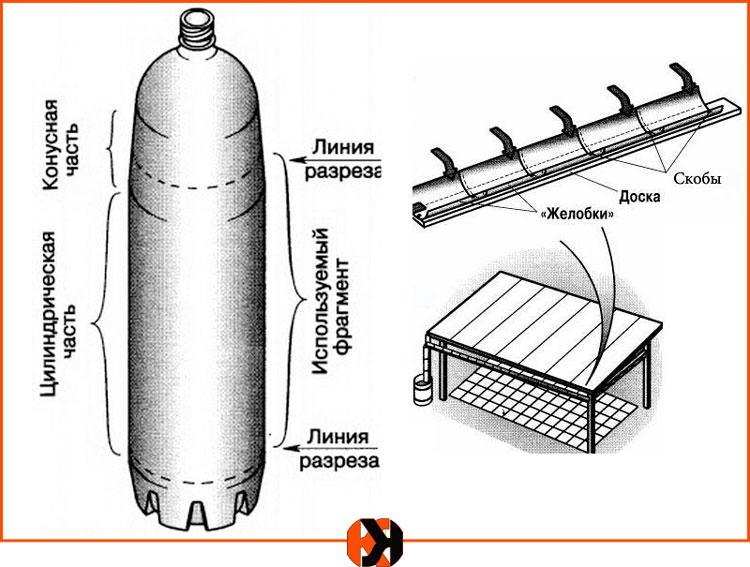 Как сделать оригинальные водостоки своими руками из подручных материалов