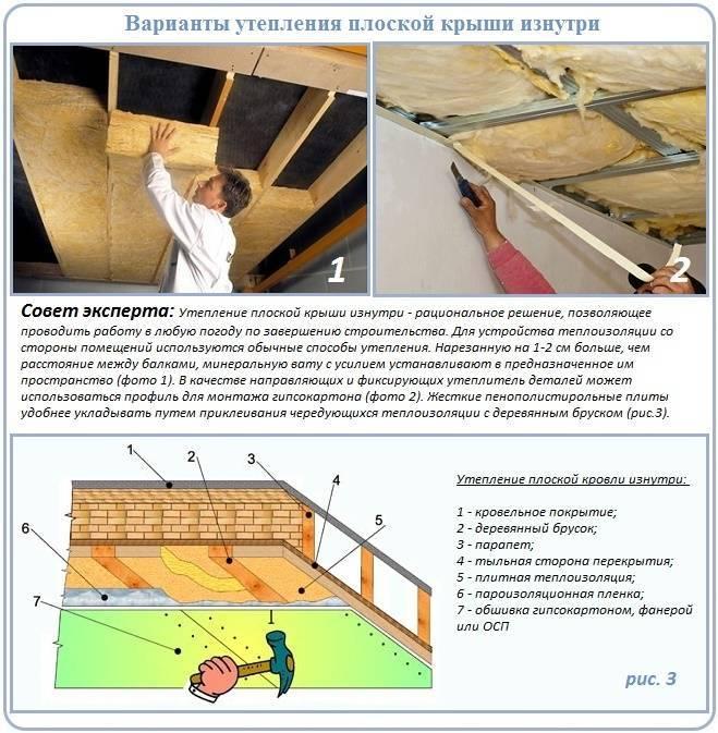 Утеплитель для бань: теплоизоляция каркасных и прочих стен, пола, крыши, под вагонку, какой лучше