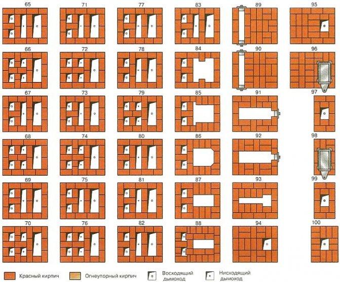 Кирпичные печи для бани - проект и схема банной печи своими руками