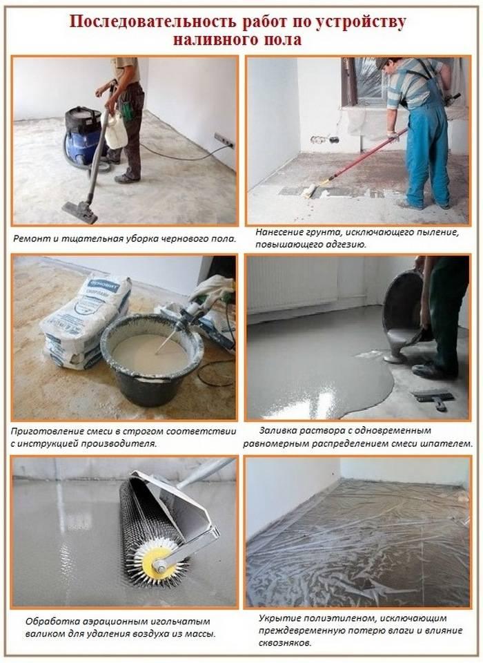 Как сделать бетонный пол своими руками - технология заливки бетона