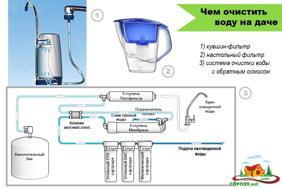 Очистка бассейна своими руками: как правильно удалять и обеззараживать бассейн (видео-инструкция + 120 фото)