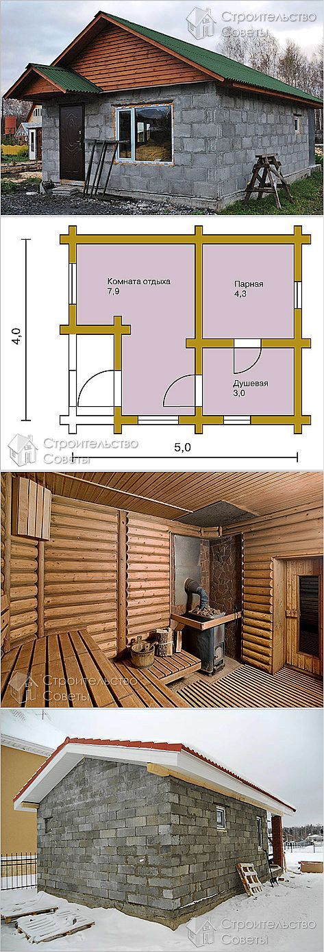 Проекты бань из пеноблоков: фото, чертежи, особенности строительства своими руками