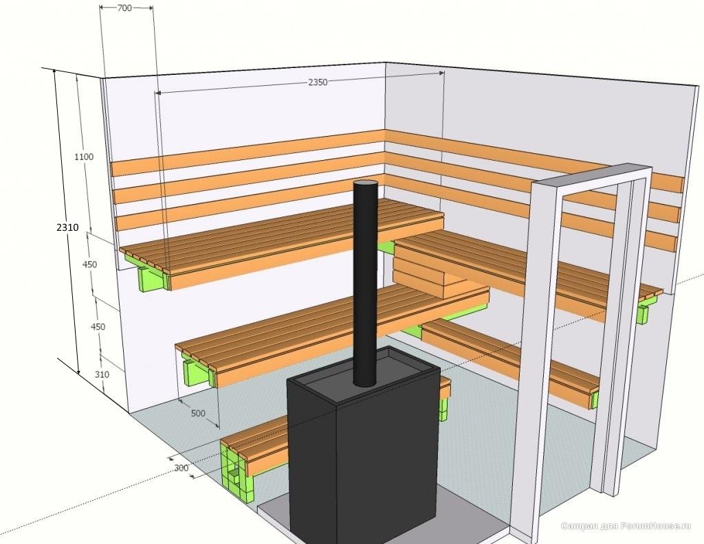 Высота потолка в бане: какая должна быть