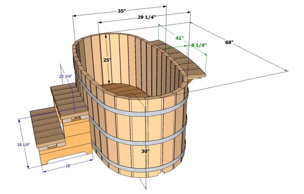 Виды и проекты купелей для бани: пластиковые, из полипропилена и деревянные