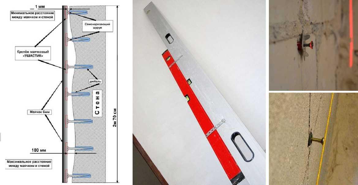 Как установить маяки на стену для штукатурки, с применением лазерного уровня и по отвесу