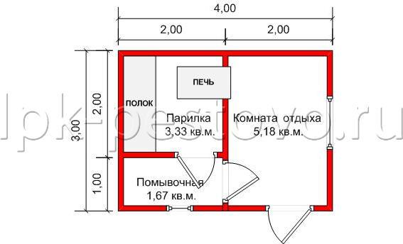 Расчет бруса на дом — калькулятор строительства небольшого брусового дома
