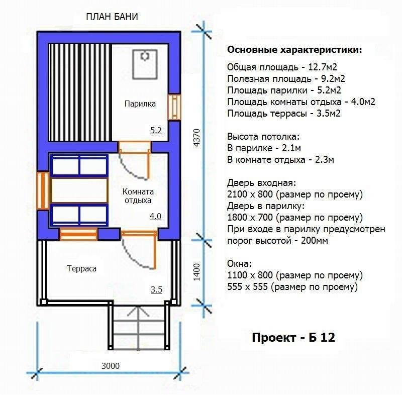 Как определить оптимальные размеры бани? | построить баню ру
