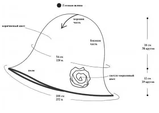 Выкройка подклада из флиса для вязаной шапки: как сшить самостоятельно