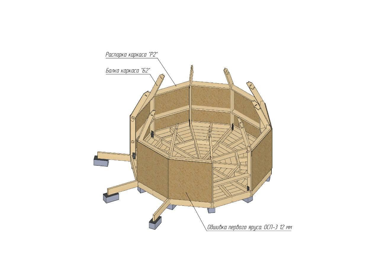 Купольная баня – родоначальница парилок! Особенности возведения сферической здравницы!