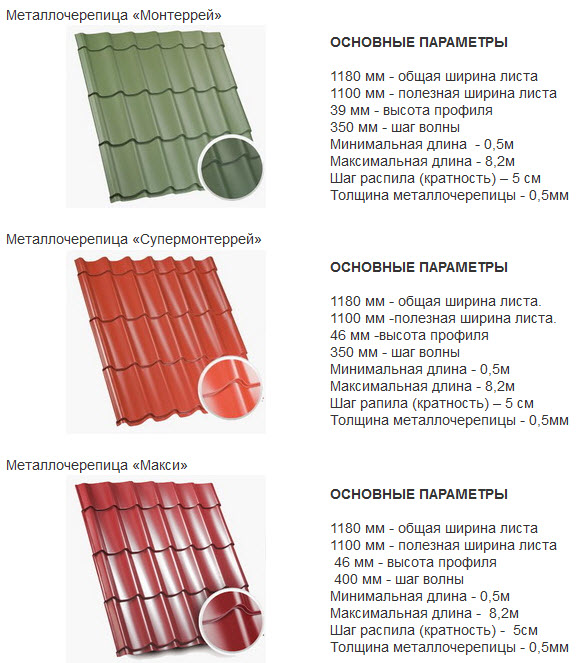 Четырехскатная крыша из металлочерепицы: правила сооружения своими руками