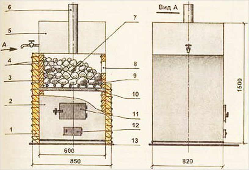 Как сделать печь для бани из металла своими руками: виды, схемы, инструменты, материалы, как оснастить шибером, устроить каменку, добавить бак для воды