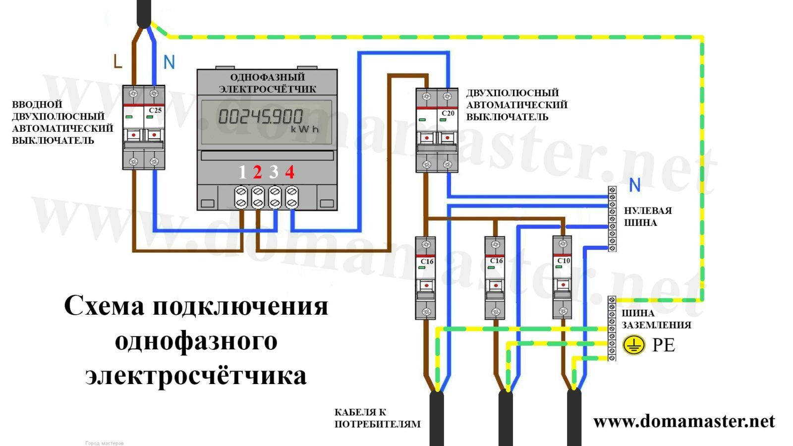 Правила установки бытового счетчика электроэнергии - жми!