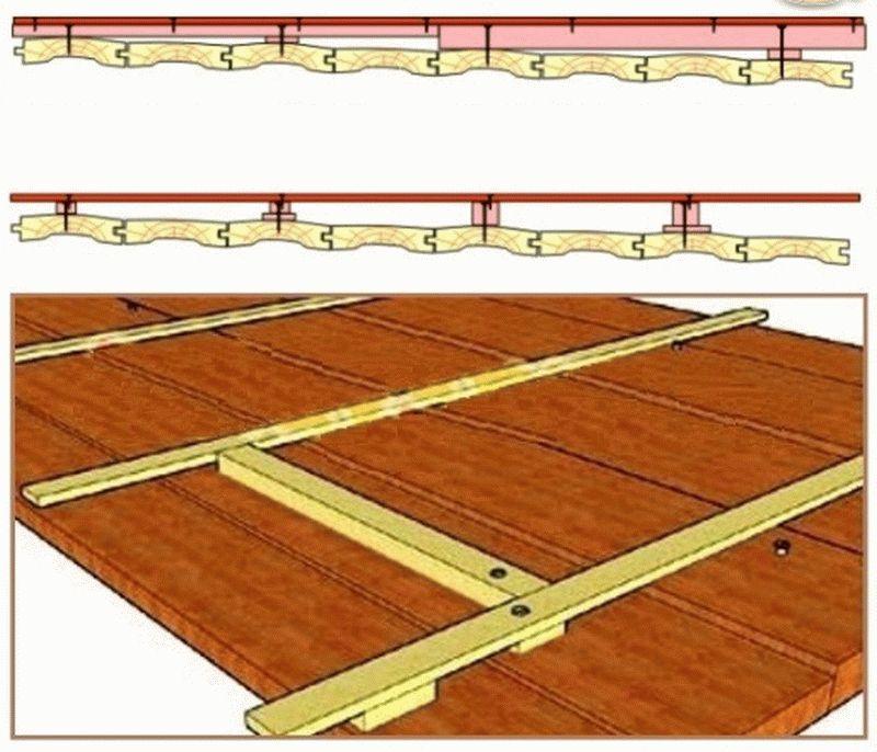 Как стелить фанеру на деревянный пол - выбор материала и инструкция