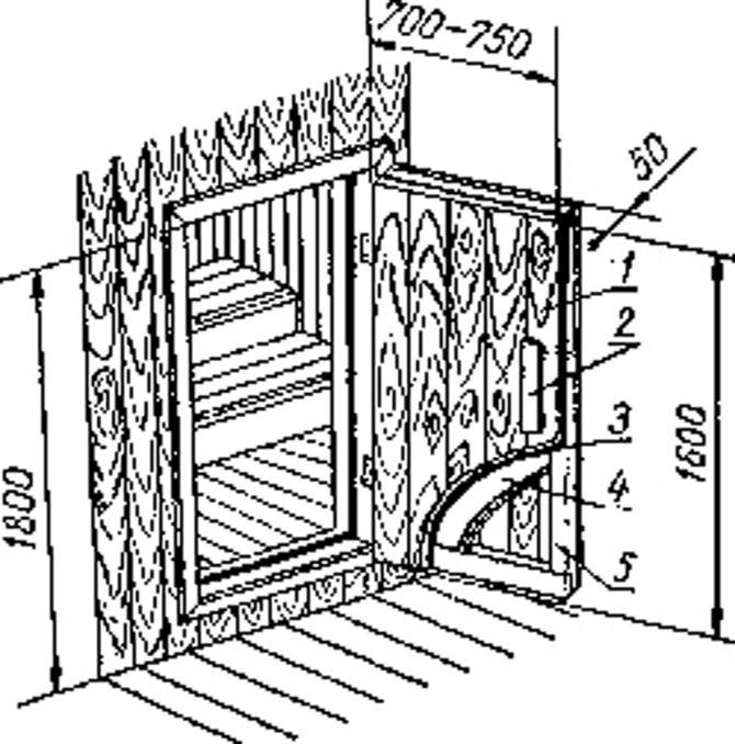Установка стеклянной двери в парилку: как установить самостоятельно, размер направляющей
