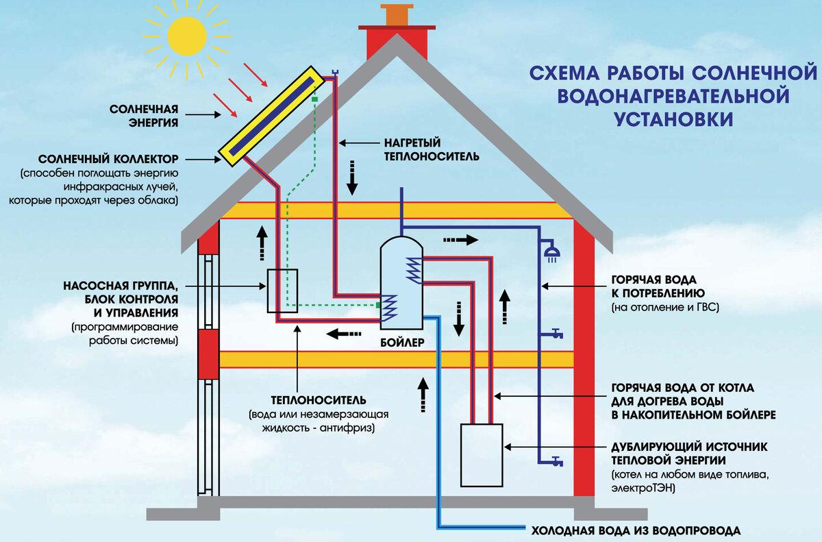 Печи «теплодар» для отопления дома и бани - отопление и утепление - сайт о тепле в вашем доме
