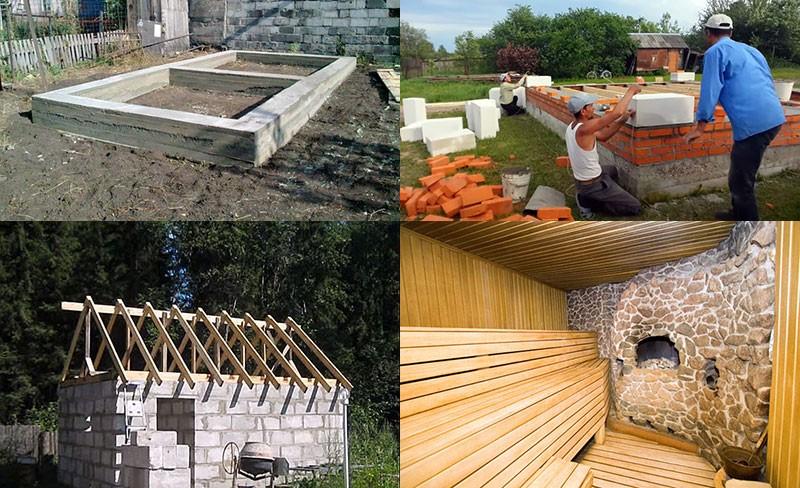 Строительство бани из газобетона своими руками