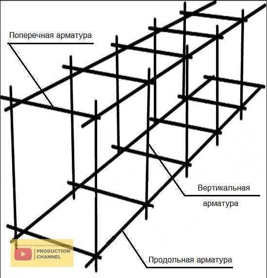 Армирование: надежный способ укрепления ленточного фундамента