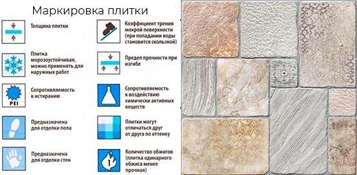 Полезные советы: какую плитку выбрать на пол