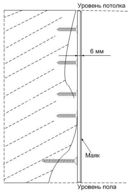 Как выставить маяки под штукатурку – пошаговая инструкция