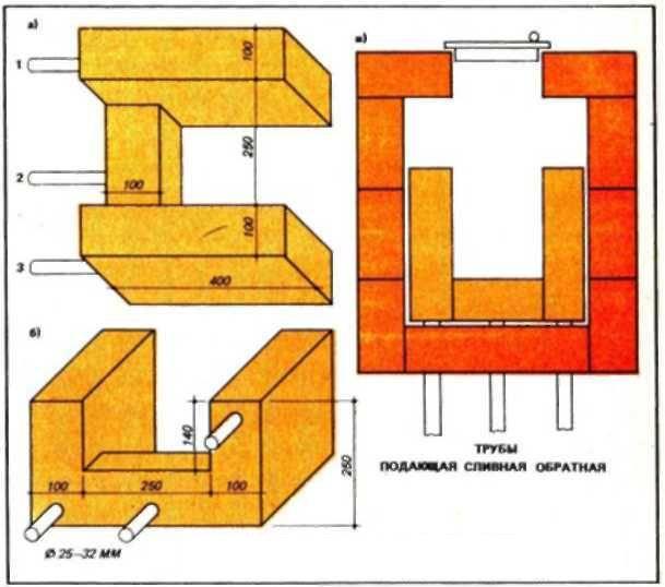 Водяное отопление от печи: кирпичная дровяная печь с водяным контуром для дома и дачи