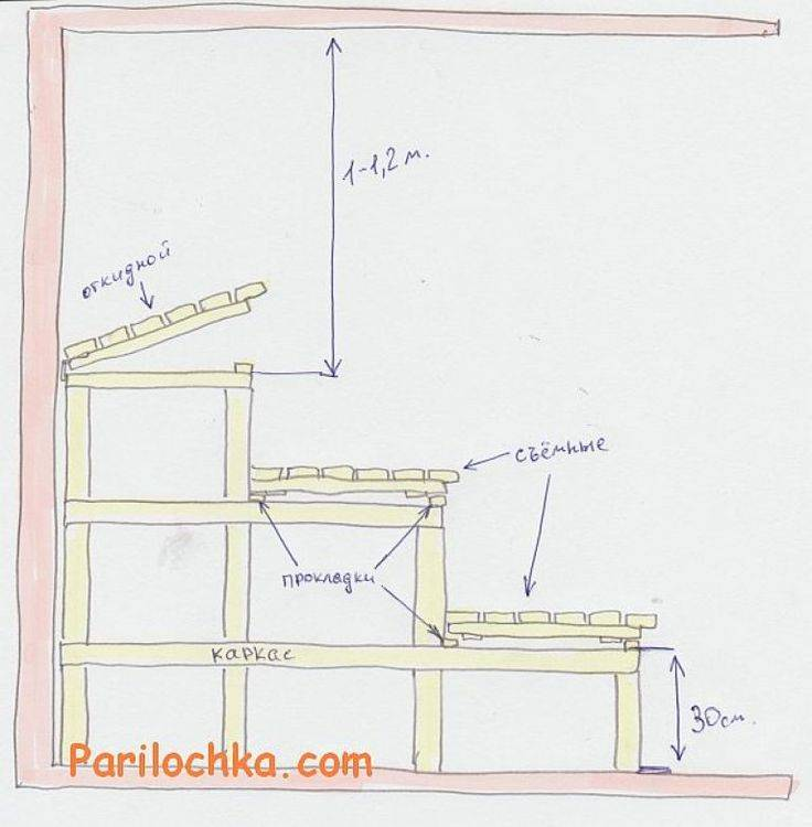 Полок в баню – чертежи