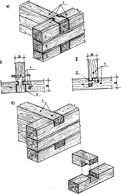 Как правильно делается обвязка дома брусом