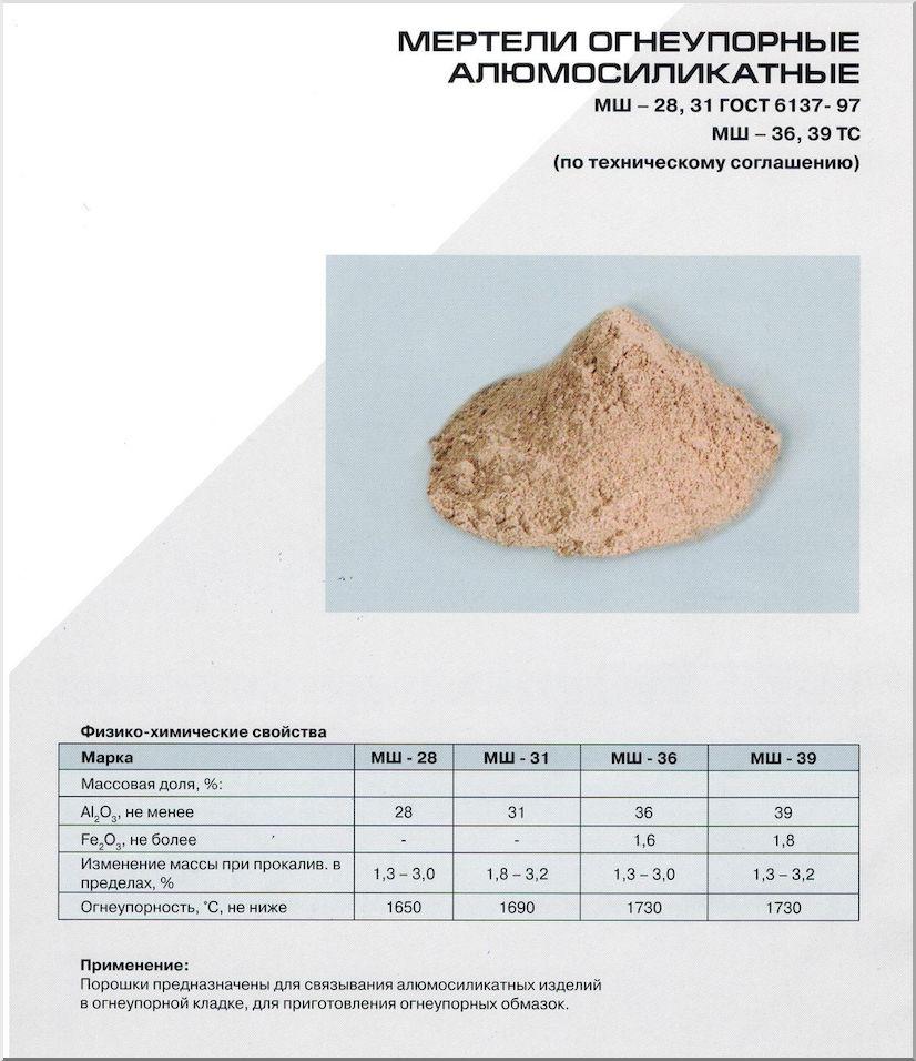 Шамотная глина как ее разводить для печи: процесс приготовления раствора для штукатурки, его плюсы и минусы.