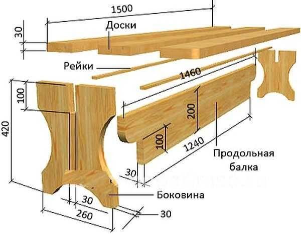 Мебель для бани и сауны из дерева - пошаговые инструкции по изготовлению + чертежи!