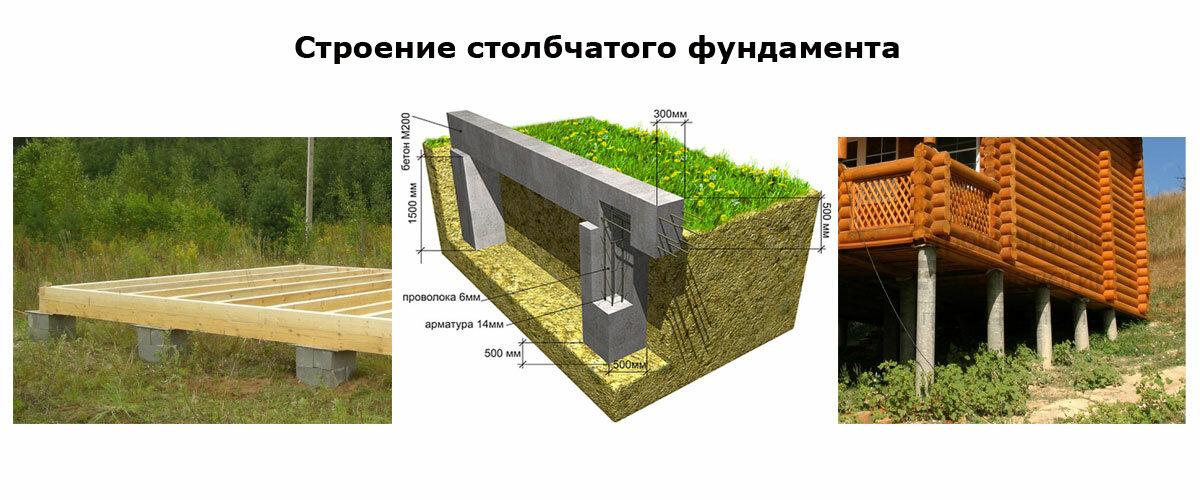 Как делать фундамент бани из блоков: какой у нас вообще есть выбор и от чего он зависит?