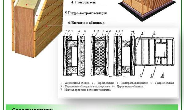 Каркасная баня своими руками: пошаговая инструкция + советы по выбору материалов